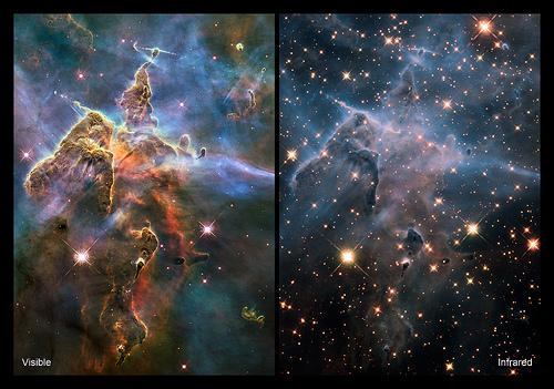 verschil waarnemen in infrarood